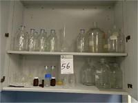 USA Medical Toxicology
