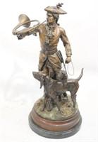 June 18th 2017 Auction