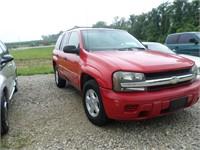 July 4th Auto Auction
