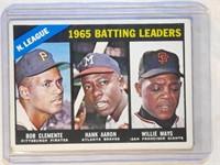Large Vintage Sports Card  April 2021