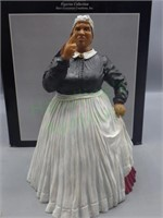 Online Gone with the Wind Auction #193